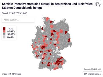 So viele Intensivbetten sind aktuell in den Kreisen und kreisfreien Städten Deutschlands belegt