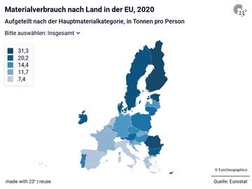 Materialverbrauch nach Land in der EU, 2020