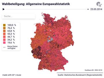 Allgemeine Europawahlstatistik: Gemeinden, Stichtag, Wahlberechtigte, Wahlbeteiligung, Gültige Stimmen