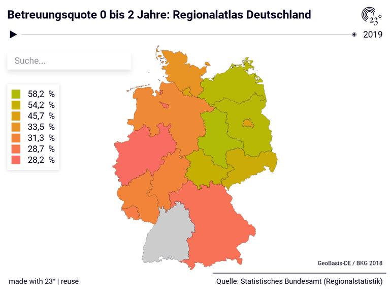 Betreuungsquote 0 bis 2 Jahre: Regionalatlas Deutschland