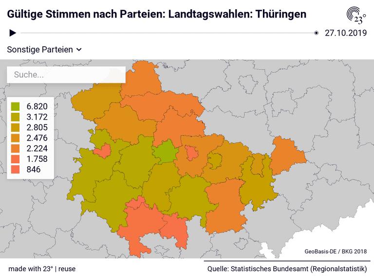 Gültige Stimmen nach Parteien: Landtagswahlen: Thüringen