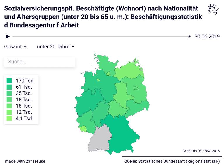 Sozialversicherungspfl. Beschäftigte (Wohnort) nach Nationalität und Altersgruppen (unter 20 bis 65 u. m.): Beschäftigungsstatistik d Bundesagentur f Arbeit