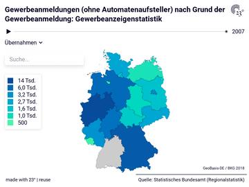 Gewerbeanmeldungen (ohne Automatenaufsteller) nach Grund der Gewerbeanmeldung: Gewerbeanzeigenstatistik