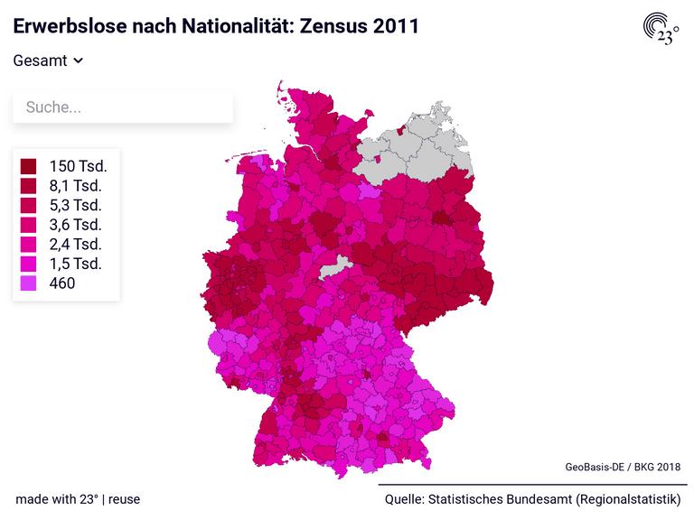 Erwerbslose nach Nationalität: Zensus 2011