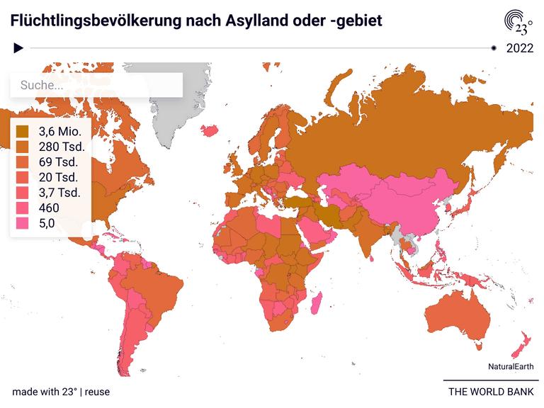 Flüchtlingsbevölkerung nach Asylland oder -gebiet