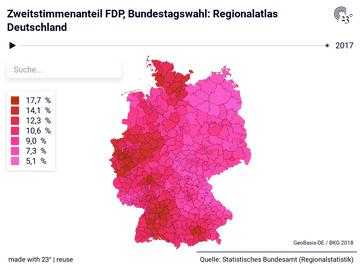 Zweitstimmenanteil FDP, Bundestagswahl: Regionalatlas Deutschland