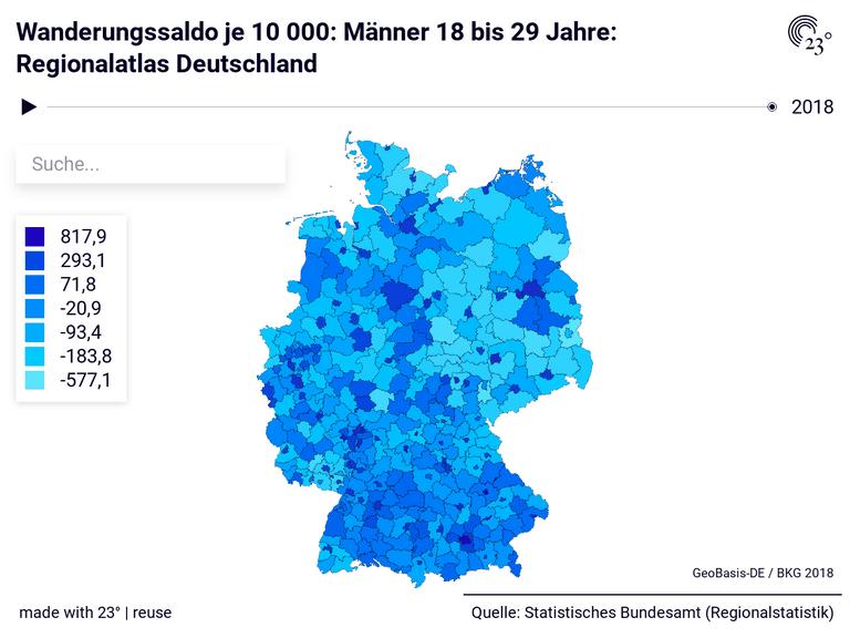 Wanderungssaldo je 10 000: Männer 18 bis 29 Jahre: Regionalatlas Deutschland