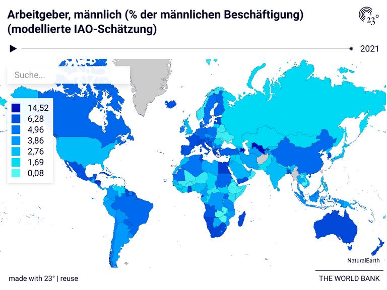 Arbeitgeber, männlich (% der männlichen Beschäftigung) (modellierte IAO-Schätzung)