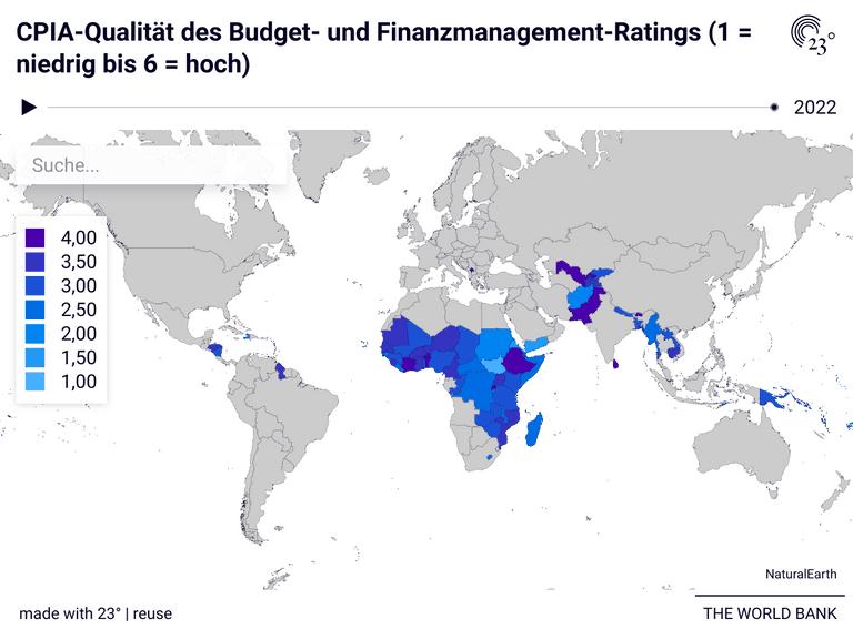CPIA-Qualität des Budget- und Finanzmanagement-Ratings (1 = niedrig bis 6 = hoch)