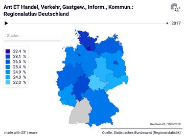 Ant ET Handel, Verkehr, Gastgew., Inform., Kommun.: Regionalatlas Deutschland