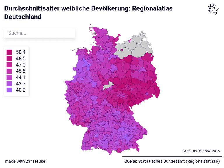 Durchschnittsalter weibliche Bevölkerung: Regionalatlas Deutschland