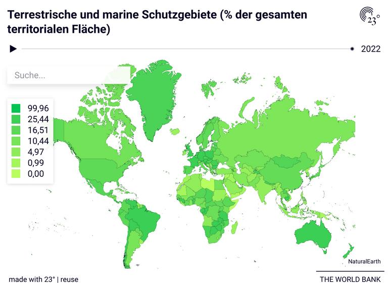 Terrestrische und marine Schutzgebiete (% der gesamten territorialen Fläche)