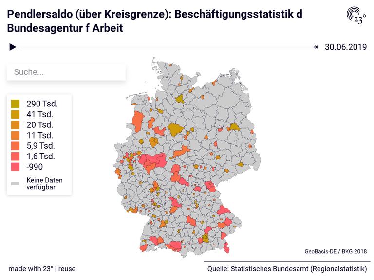 Pendlersaldo (über Kreisgrenze): Beschäftigungsstatistik d Bundesagentur f Arbeit
