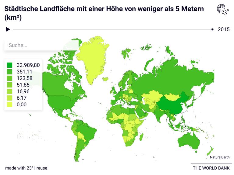 Städtische Landfläche mit einer Höhe von weniger als 5 Metern (km²)