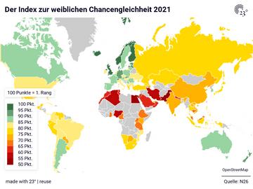 Der Index zur weiblichen Chancengleichheit 2021