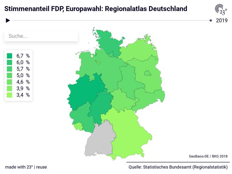 Stimmenanteil FDP, Europawahl: Regionalatlas Deutschland