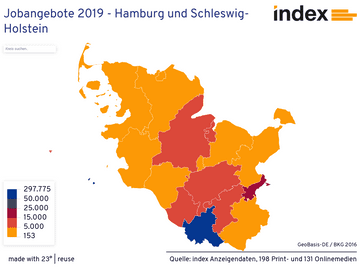 Jobangebote 2019 - Hamburg und Schleswig-Holstein
