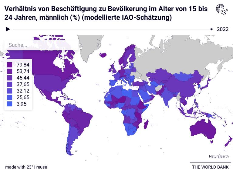 Verhältnis von Beschäftigung zu Bevölkerung im Alter von 15 bis 24 Jahren, männlich (%) (modellierte IAO-Schätzung)