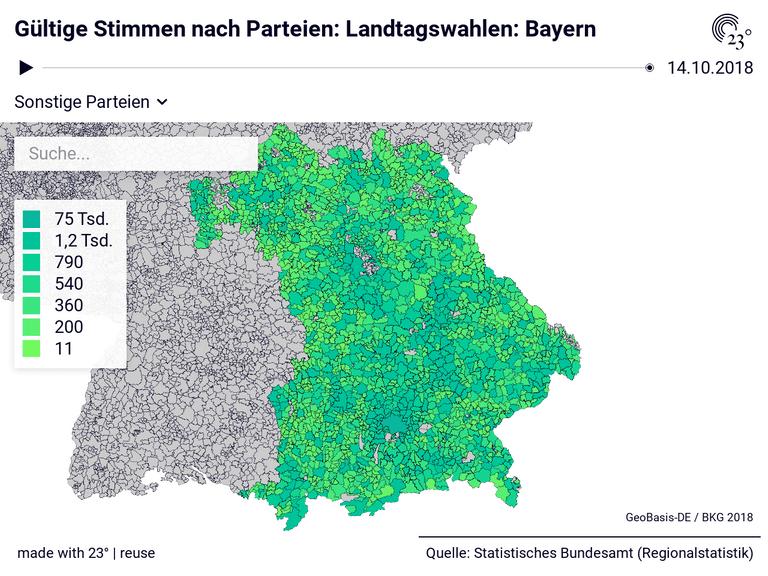 Gültige Stimmen nach Parteien: Landtagswahlen: Bayern