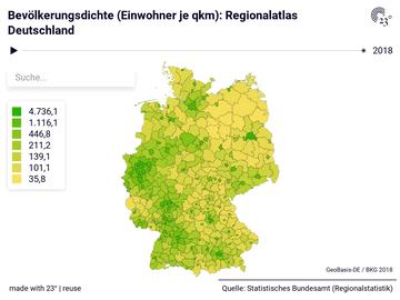 Bevölkerungsdichte (Einwohner je qkm): Regionalatlas Deutschland