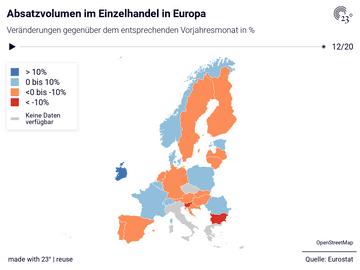 Absatzvolumen im Einzelhandel in Europa