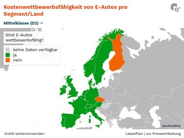 Kostenwettbewerbsfähigkeit von E-Autos pro Segment/Land