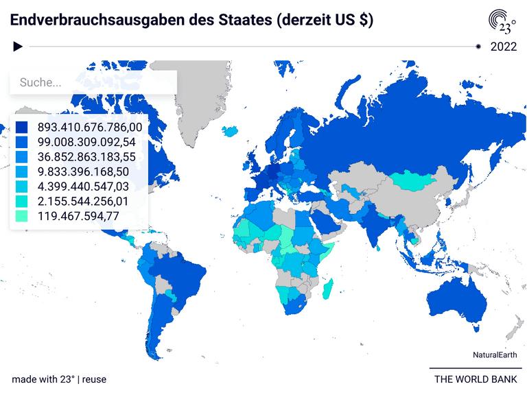 Endverbrauchsausgaben des Staates (derzeit US $)