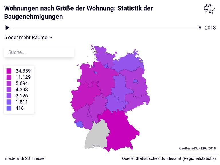 Wohnungen nach Größe der Wohnung: Statistik der Baugenehmigungen