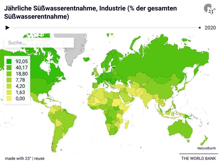 Jährliche Süßwasserentnahme, Industrie (% der gesamten Süßwasserentnahme)