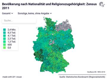 Zensus 2011: Gemeinden, Nationalität, Religionszugehörigkeit, Stichtag, Bevölkerung