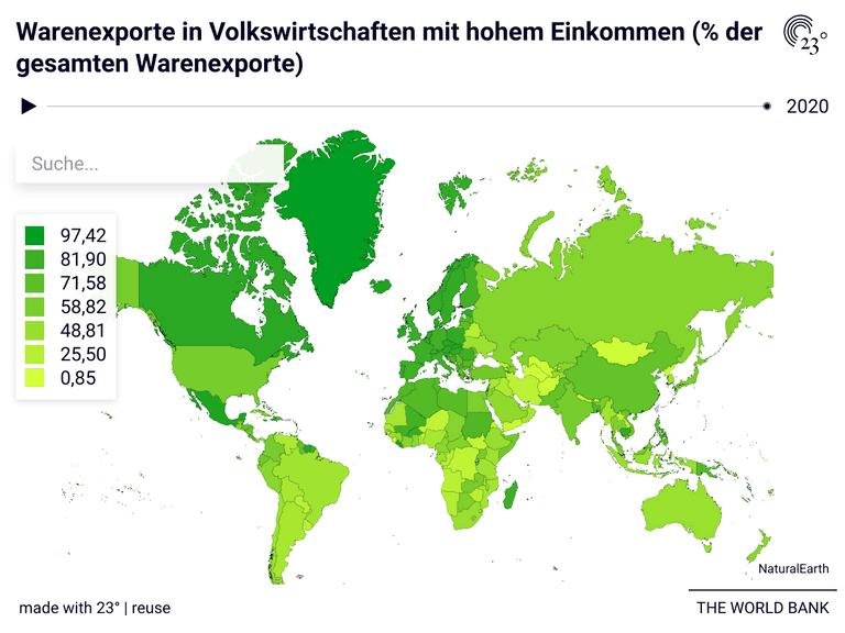 Warenexporte in Volkswirtschaften mit hohem Einkommen (% der gesamten Warenexporte)