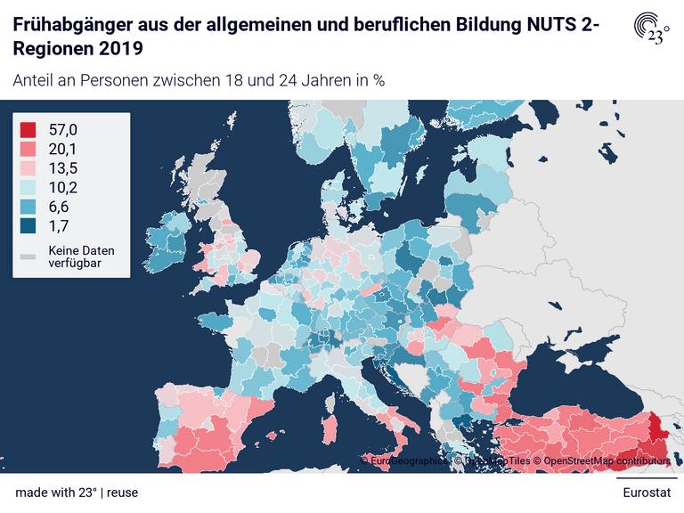 Frühabgänger aus der allgemeinen und beruflichen Bildung NUTS 2-Regionen 2019