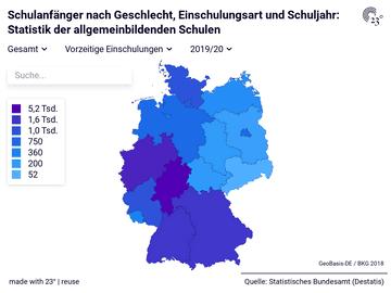 Schulanfänger nach Geschlecht, Einschulungsart und Schuljahr: Statistik der allgemeinbildenden Schulen