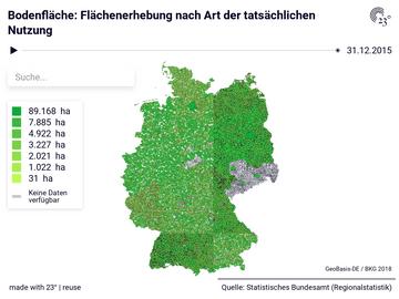 Flächenerhebung nach Art der tatsächlichen Nutzung: Gemeinden, Stichtag, Bodenfläche