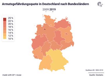 Armutsgefährdungsquote in Deutschland nach Bundesländern