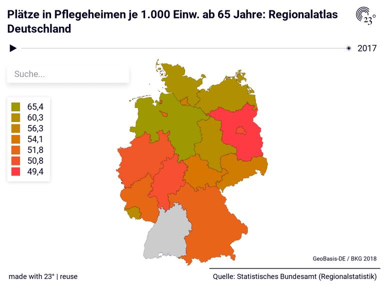 Plätze in Pflegeheimen je 1.000 Einw. ab 65 Jahre: Regionalatlas Deutschland