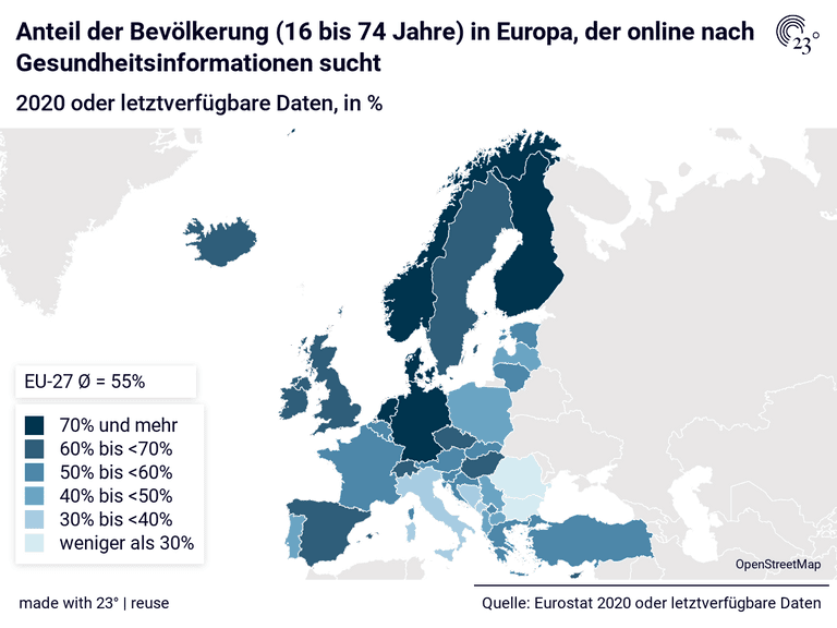 Anteil der Bevölkerung (16 bis 74 Jahre) in Europa, der online nach Gesundheitsinformationen sucht