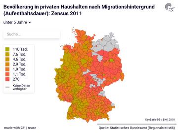 Bevölkerung in privaten Haushalten nach Migrationshintergrund (Aufenthaltsdauer): Zensus 2011