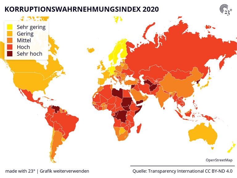 KORRUPTIONSWAHRNEHMUNGSINDEX 2020