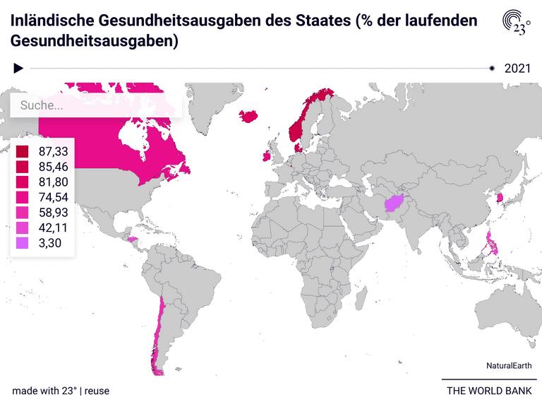 Inländische Gesundheitsausgaben des Staates (% der laufenden Gesundheitsausgaben)