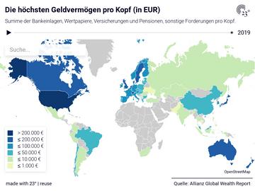 Die höchsten Geldvermögen pro Kopf (in EUR)