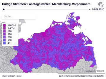 Gültige Stimmen: Landtagswahlen: Mecklenburg-Vorpommern