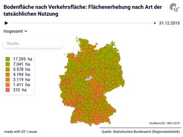 Bodenfläche nach Verkehrsfläche: Flächenerhebung nach Art der tatsächlichen Nutzung