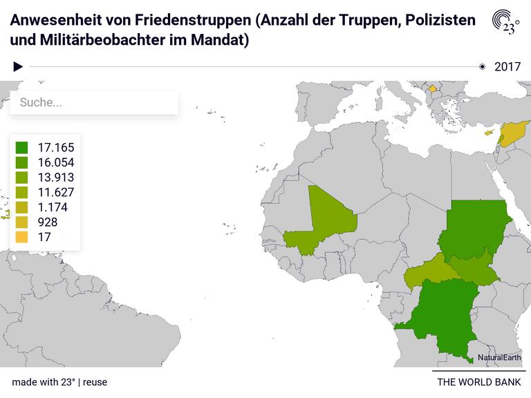 Anwesenheit von Friedenstruppen (Anzahl der Truppen, Polizisten und Militärbeobachter im Mandat)