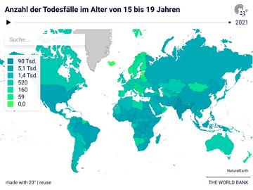 Anzahl der Todesfälle im Alter von 15 bis 19 Jahren
