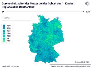 Durchschnittsalter der Mutter bei der Geburt des 1. Kindes: Regionalatlas Deutschland