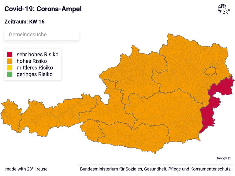 Covid-19: Corona-Ampel