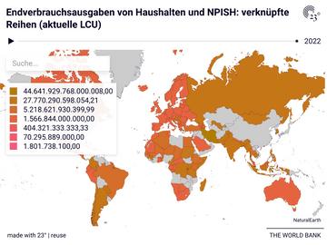Endverbrauchsausgaben von Haushalten und NPISH: verknüpfte Reihen (aktuelle LCU)