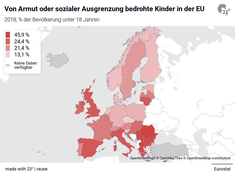 Von Armut oder sozialer Ausgrenzung bedrohte Kinder in der EU