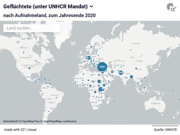 Geflüchtete, Asylsuchende und (intern) Vertriebene Weltweit, 2020